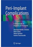 Peri-Implant Complications